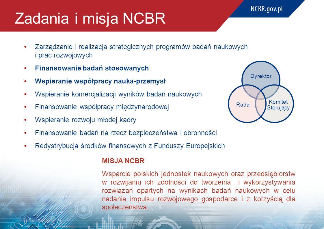 Zadania i misja NCBR Zarządzanie i realizacja strategicznych programów badań naukowych i prac rozwojowych Finansowanie badań stosowanych Wspieranie ws
