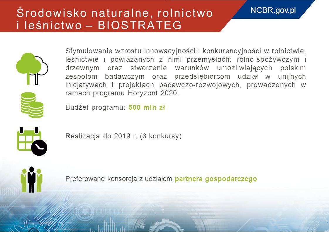 NCBR.gov.pl Środowisko naturalne, rolnictwo i leśnictwo – BIOSTRATEG Stymulowanie wzrostu innowacyjności i konkurencyjności w rolnictwie, leśnictwie i