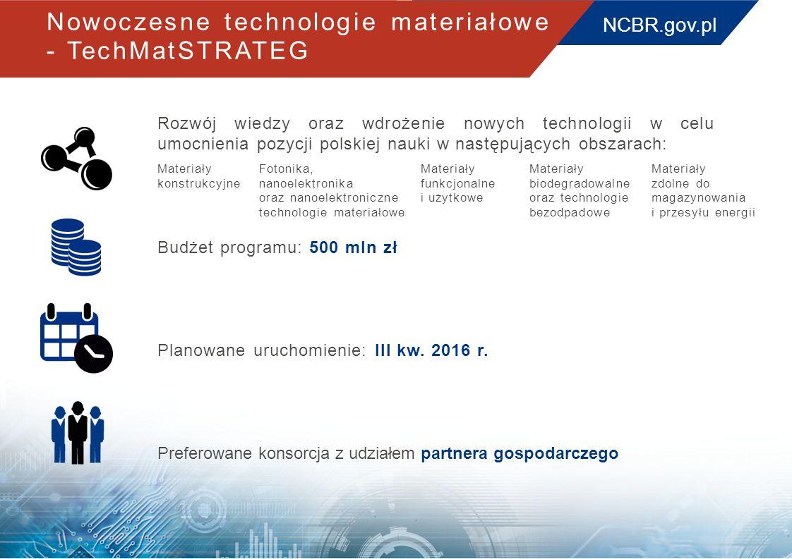 NCBR.gov.pl Nowoczesne technologie materiałowe - TechMatSTRATEG Rozwój wiedzy oraz wdrożenie nowych technologii w celu umocnienia pozycji polskiej nau