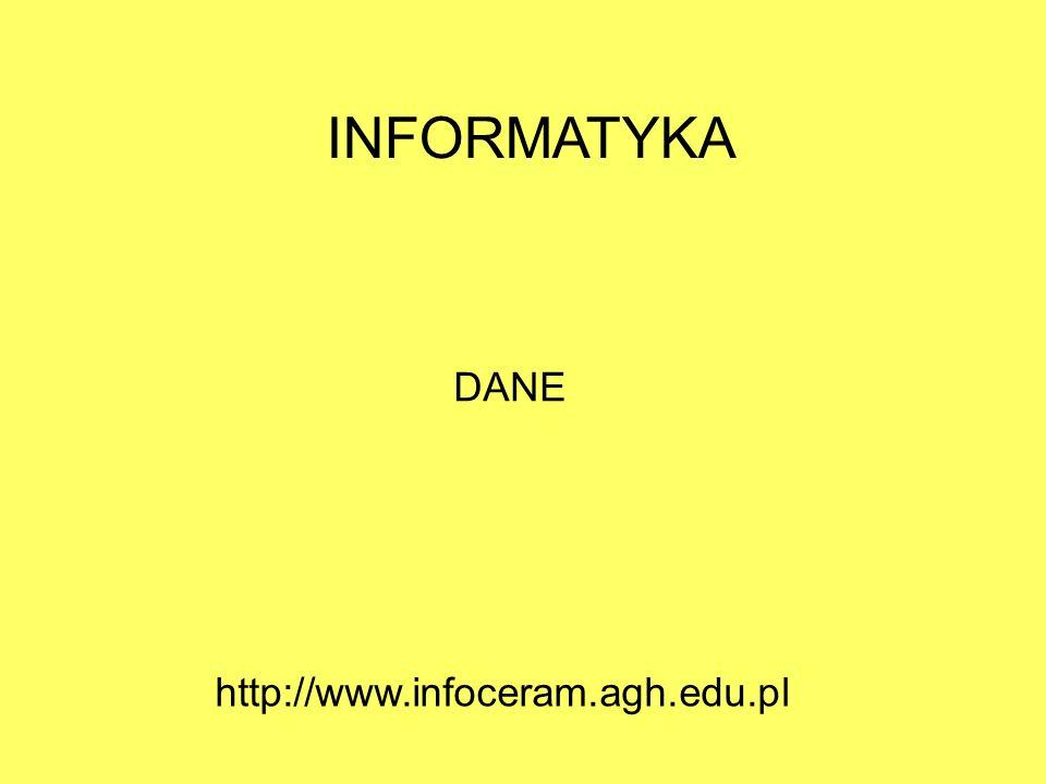 Dane to zbiory liczb, znaków, sygnałów, wykresów, tekstów, itp., które mogą być przetwarzane.