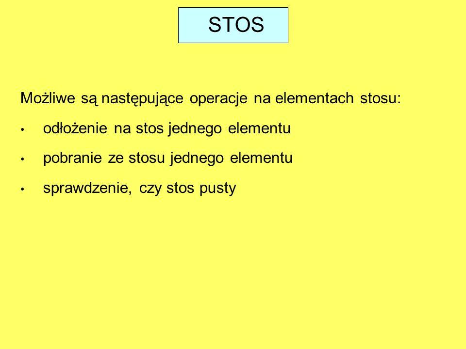 Możliwe są następujące operacje na elementach stosu: odłożenie na stos jednego elementu pobranie ze stosu jednego elementu sprawdzenie, czy stos pusty STOS