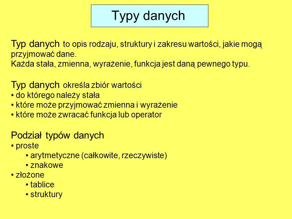 Typy danych Typ danych to opis rodzaju, struktury i zakresu wartości, jakie mogą przyjmować dane. Każda stała, zmienna, wyrażenie, funkcja jest daną p