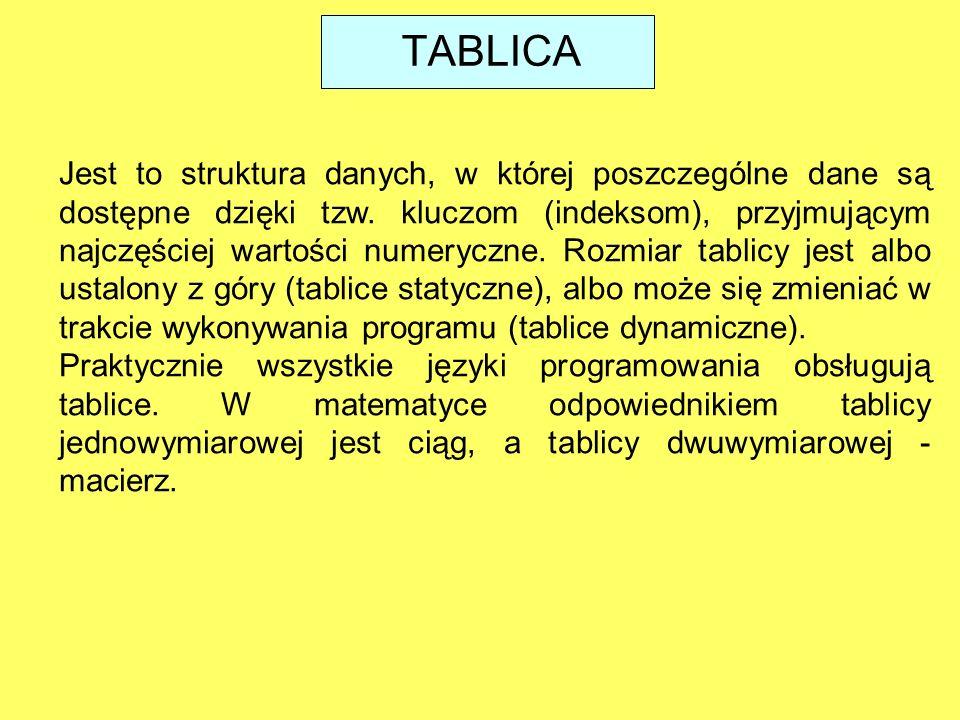 Jest to struktura danych, w której poszczególne dane są dostępne dzięki tzw. kluczom (indeksom), przyjmującym najczęściej wartości numeryczne. Rozmiar