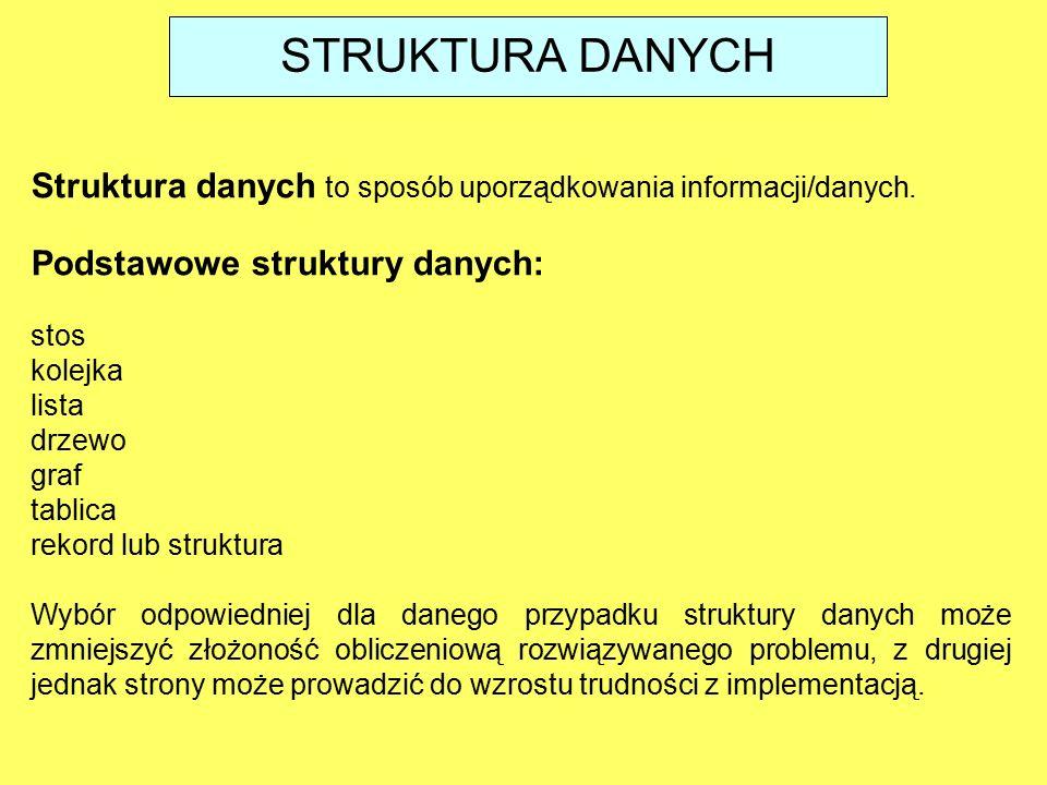 STRUKTURA DANYCH Struktura danych to sposób uporządkowania informacji/danych.
