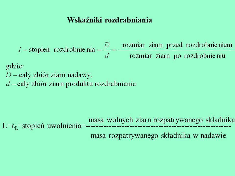Wskaźniki rozdrabniania L=  L =stopień uwolnienia=-------------------------------------------------------- masa wolnych ziarn rozpatrywanego składnika masa rozpatrywanego składnika w nadawie