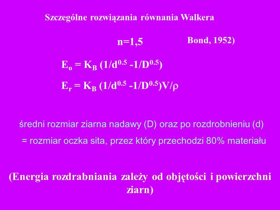 Szczególne rozwiązania równania Walkera n=1,5 E o = K B (1/d 0.5 -1/D 0.5 ) Bond, 1952) (Energia rozdrabniania zależy od objętości i powierzchni ziarn) E r = K B (1/d 0.5 -1/D 0.5 )V/  średni rozmiar ziarna nadawy (D) oraz po rozdrobnieniu (d) = rozmiar oczka sita, przez który przechodzi 80% materiału