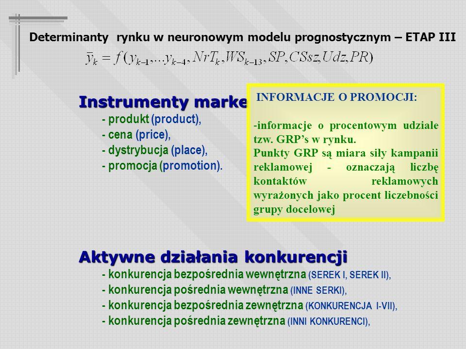 Determinanty rynku w neuronowym modelu prognostycznym – ETAP III Instrumenty marketingu-mix (4P) - produkt (product), - cena (price), - dystrybucja (place), - promocja (promotion).
