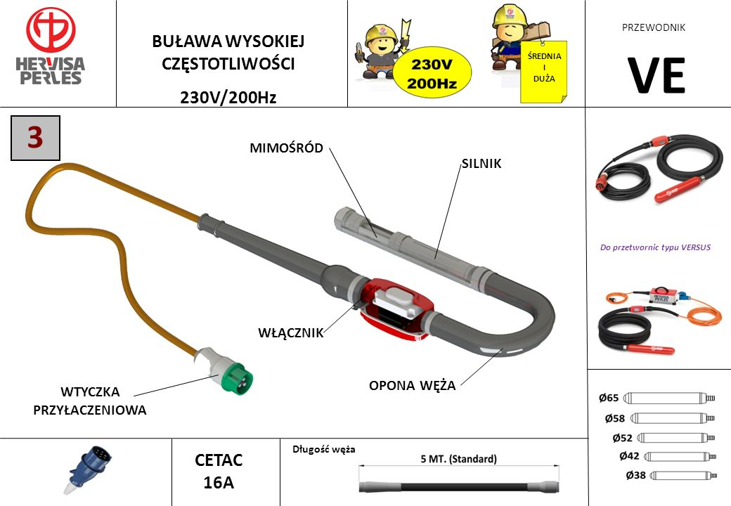 PRZEWODNIK VERSUS PRZETWORNICA ELEKTRONICZNA CE 3 Prąd na wejściu: 230V / 50Hz Prąd na wyjściu: 3-faz. 230V / 200Hz (3-bolcowa wtyczka) Do buław typu: