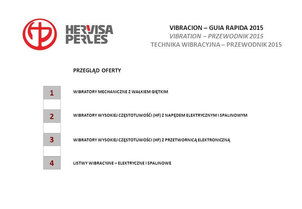 1984 2000 2009 2001 1984 2000 2001 2015. 2009 W Hiszpanii, w Barcelonie, powstaje firm a Hervisa s.a. Przeniesienie do nowej siedziby w miejscowości P