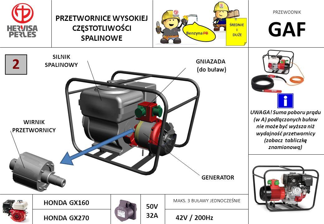 PRZEWODNIK E-POWER PRZETWORNICE ELEKTRONICZNE CETAC 2P+T 16A 3 Zasilanie: 230V /50-60Hz Wyjście: 3-faz. 42V / 200Hz (3 bolce) Do buław HF AV WTYCZKI (