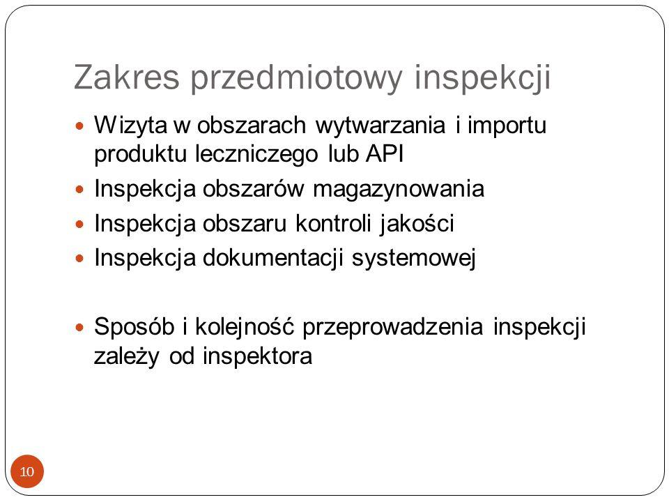 Zakres przedmiotowy inspekcji 10 Wizyta w obszarach wytwarzania i importu produktu leczniczego lub API Inspekcja obszarów magazynowania Inspekcja obsz