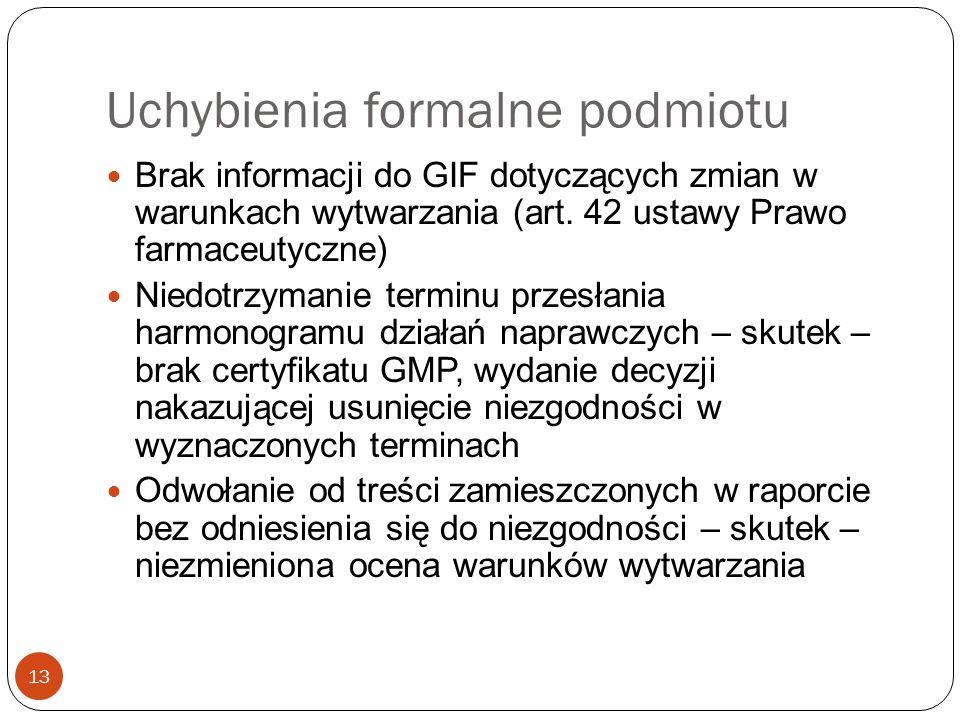Uchybienia formalne podmiotu 13 Brak informacji do GIF dotyczących zmian w warunkach wytwarzania (art. 42 ustawy Prawo farmaceutyczne) Niedotrzymanie