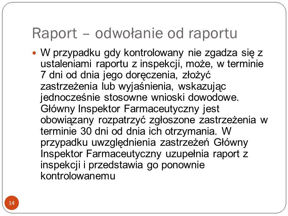Raport – odwołanie od raportu 14 W przypadku gdy kontrolowany nie zgadza się z ustaleniami raportu z inspekcji, może, w terminie 7 dni od dnia jego do
