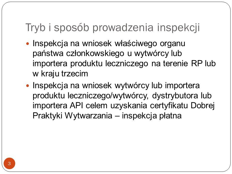 Tryb i sposób prowadzenia inspekcji 3 Inspekcja na wniosek właściwego organu państwa członkowskiego u wytwórcy lub importera produktu leczniczego na t