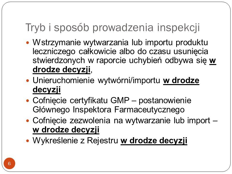 Uprawnienia inspektorów GIF 17 Inspektor do spraw wytwarzania Głównego Inspektoratu Farmaceutycznego w związku z przeprowadzaną inspekcją doraźną ma prawo: 1) wstępu o każdej porze do pomieszczeń, w których: a) wytwarza lub prowadzi się import produktów leczniczych, b) prowadzi się hurtownię farmaceutyczną, c) wytwarza się, prowadzi działalność importową lub dystrybuuje się substancje czynne, d) wytwarza lub prowadzi się działalność importową substancji pomocniczych; 2) żądania pisemnych lub ustnych wyjaśnień, a także okazania dokumentów; 3) pobierania próbek do badań.