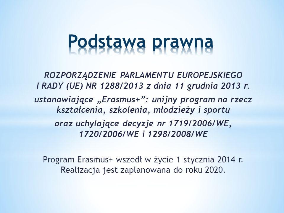 """Erasmus+ zastąpił program """"Uczenie się przez całe życie oraz jego programy sektorowe: Erasmus, Leonardo da Vinci, Comenius, Grundtvig, Akcję Jean Monnet, Program """"Młodzież w działaniu , Erasmus Mundus Tempus) i inne."""