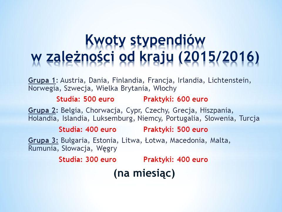 Grupa 1: Austria, Dania, Finlandia, Francja, Irlandia, Lichtenstein, Norwegia, Szwecja, Wielka Brytania, Włochy Studia: 500 euro Praktyki: 600 euro Grupa 2: Belgia, Chorwacja, Cypr, Czechy, Grecja, Hiszpania, Holandia, Islandia, Luksemburg, Niemcy, Portugalia, Słowenia, Turcja Studia: 400 euro Praktyki: 500 euro Grupa 3: Bułgaria, Estonia, Litwa, Łotwa, Macedonia, Malta, Rumunia, Słowacja, Węgry Studia: 300 euro Praktyki: 400 euro (na miesiąc)
