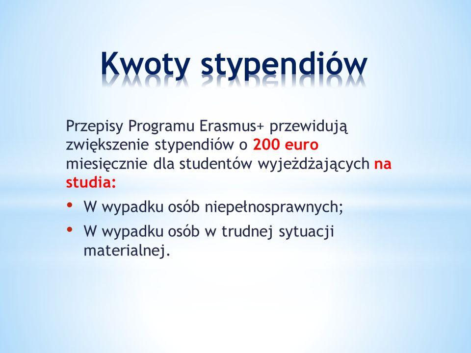 Przepisy Programu Erasmus+ przewidują zwiększenie stypendiów o 200 euro miesięcznie dla studentów wyjeżdżających na studia: W wypadku osób niepełnosprawnych; W wypadku osób w trudnej sytuacji materialnej.