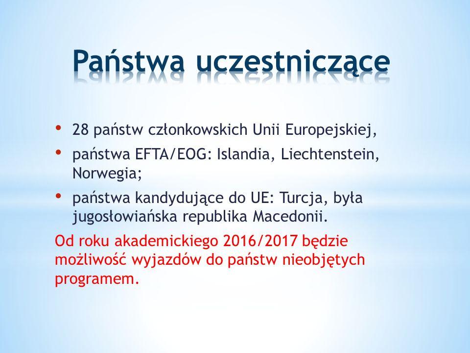 28 państw członkowskich Unii Europejskiej, państwa EFTA/EOG: Islandia, Liechtenstein, Norwegia; państwa kandydujące do UE: Turcja, była jugosłowiańska republika Macedonii.