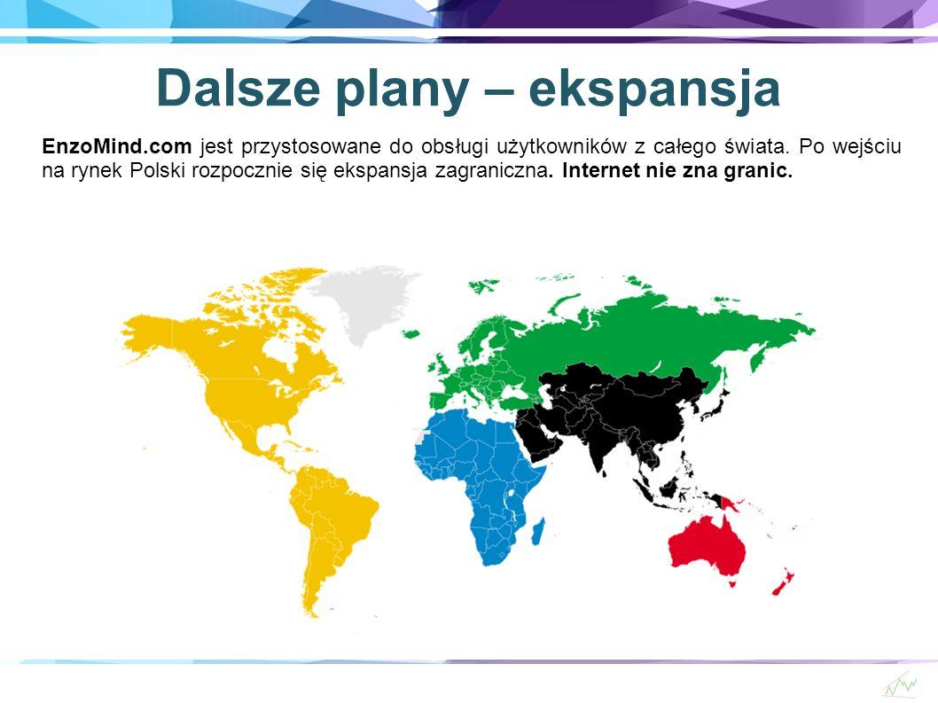 Dalsze plany – ekspansja EnzoMind.com jest przystosowane do obsługi użytkowników z całego świata. Po wejściu na rynek Polski rozpocznie się ekspansja