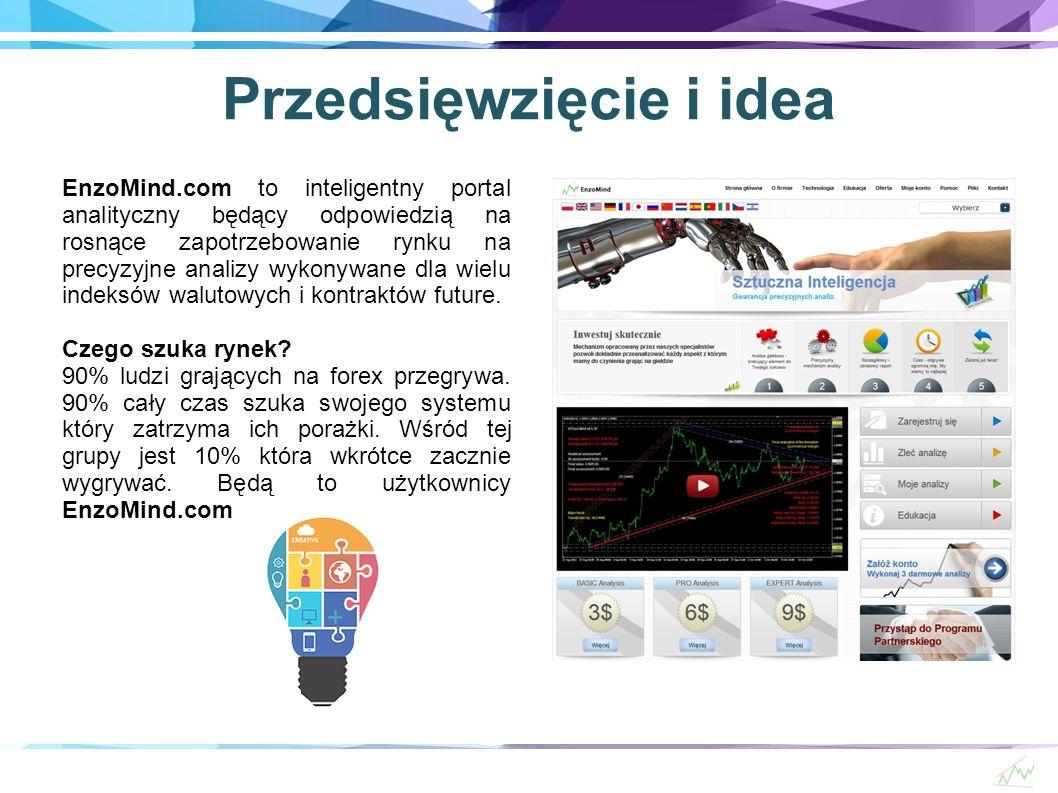 Przedsięwzięcie i idea EnzoMind.com to inteligentny portal analityczny będący odpowiedzią na rosnące zapotrzebowanie rynku na precyzyjne analizy wykon