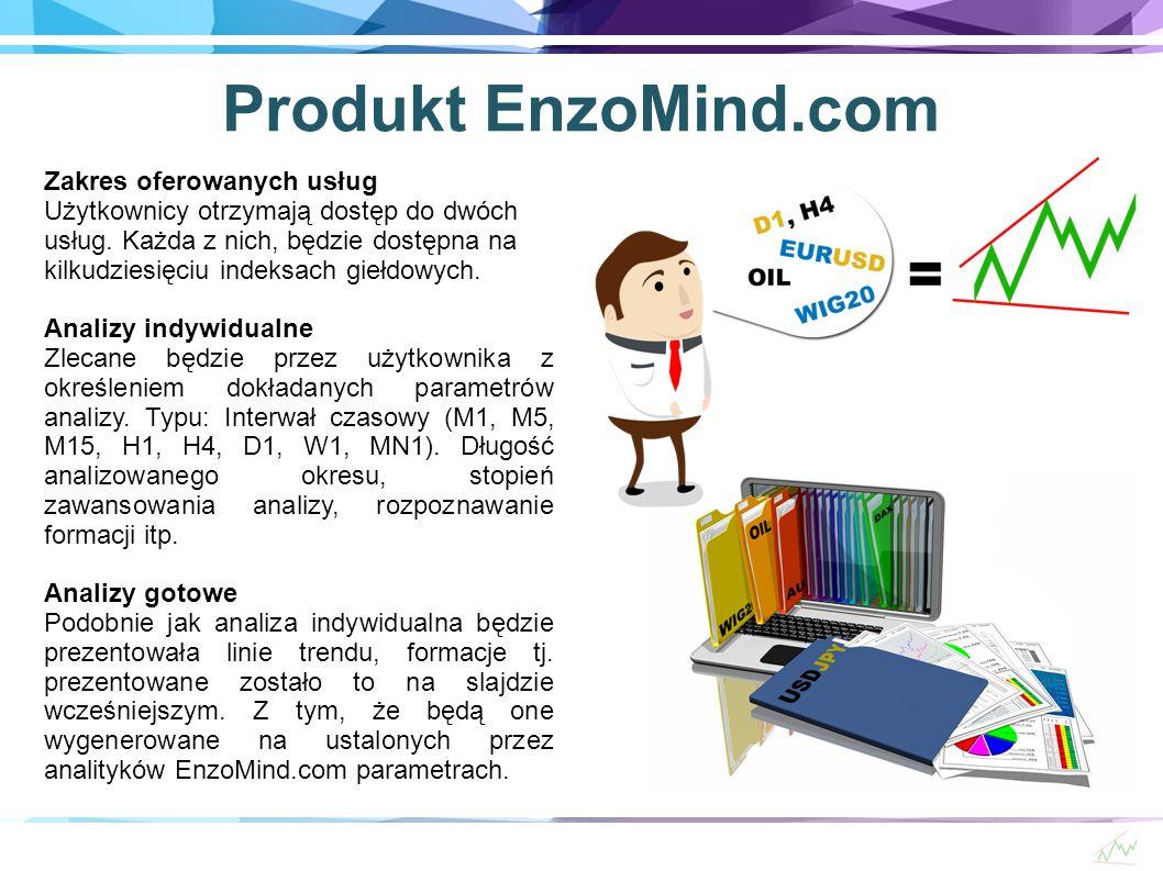 Produkt EnzoMind.com Zakres oferowanych usług Użytkownicy otrzymają dostęp do dwóch usług. Każda z nich, będzie dostępna na kilkudziesięciu indeksach