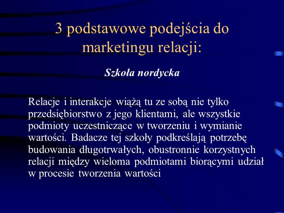 3 podstawowe podejścia do marketingu relacji: Szkoła nordycka Relacje i interakcje wiążą tu ze sobą nie tylko przedsiębiorstwo z jego klientami, ale wszystkie podmioty uczestniczące w tworzeniu i wymianie wartości.