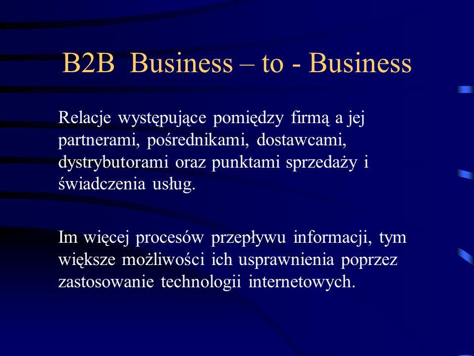 B2B Business – to - Business Relacje występujące pomiędzy firmą a jej partnerami, pośrednikami, dostawcami, dystrybutorami oraz punktami sprzedaży i ś
