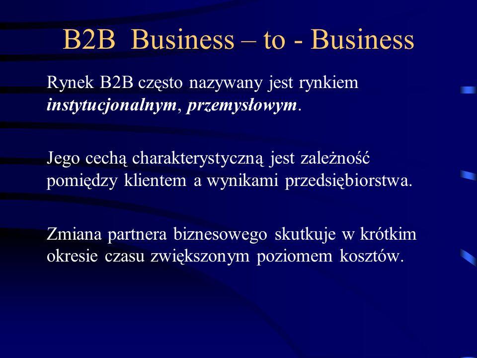 B2B Business – to - Business Rynek B2B często nazywany jest rynkiem instytucjonalnym, przemysłowym. Jego cechą charakterystyczną jest zależność pomięd