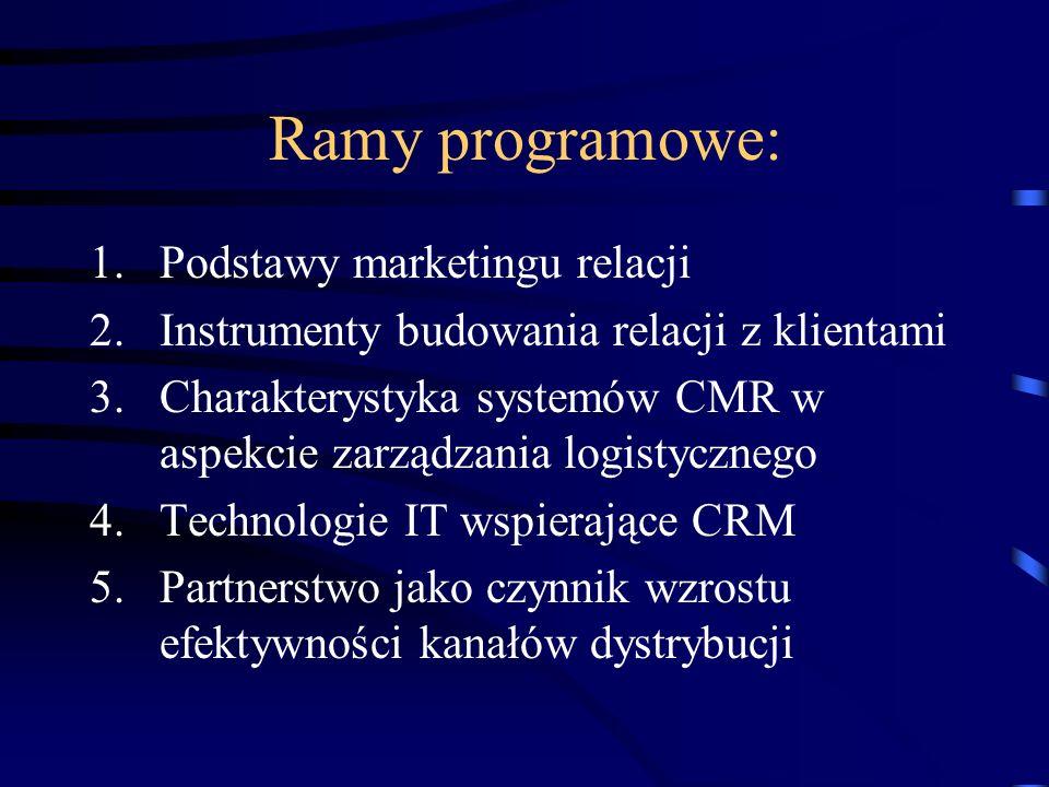 Ramy programowe: 1.Podstawy marketingu relacji 2.Instrumenty budowania relacji z klientami 3.Charakterystyka systemów CMR w aspekcie zarządzania logistycznego 4.Technologie IT wspierające CRM 5.Partnerstwo jako czynnik wzrostu efektywności kanałów dystrybucji