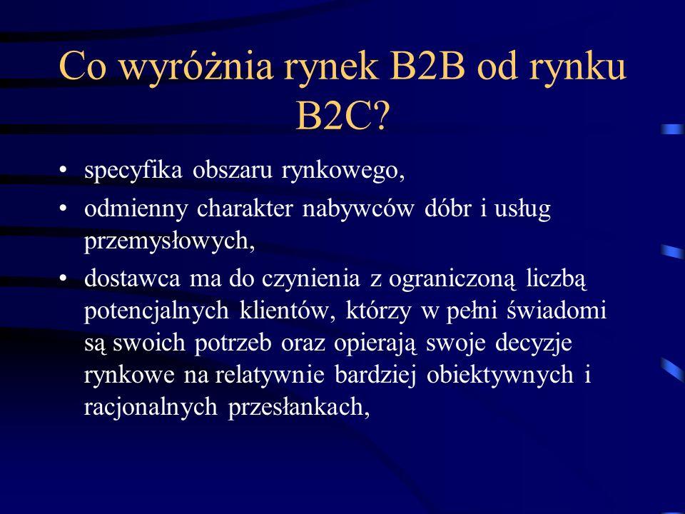Co wyróżnia rynek B2B od rynku B2C? specyfika obszaru rynkowego, odmienny charakter nabywców dóbr i usług przemysłowych, dostawca ma do czynienia z og