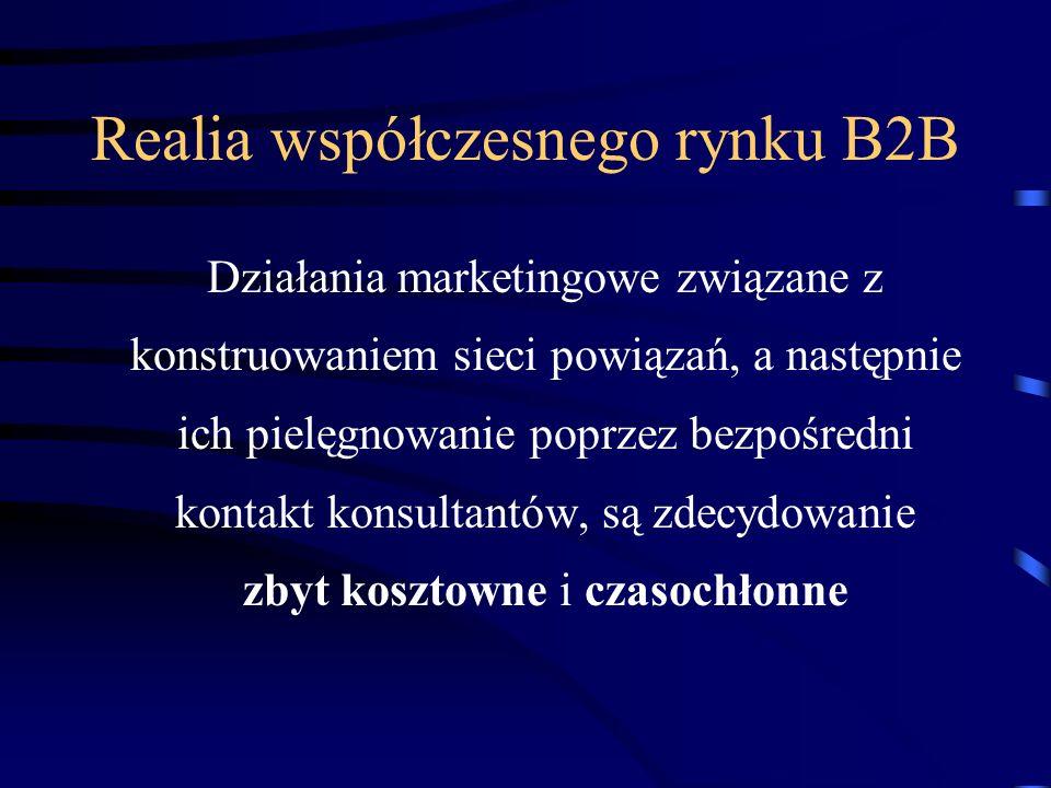 Realia współczesnego rynku B2B Działania marketingowe związane z konstruowaniem sieci powiązań, a następnie ich pielęgnowanie poprzez bezpośredni kont