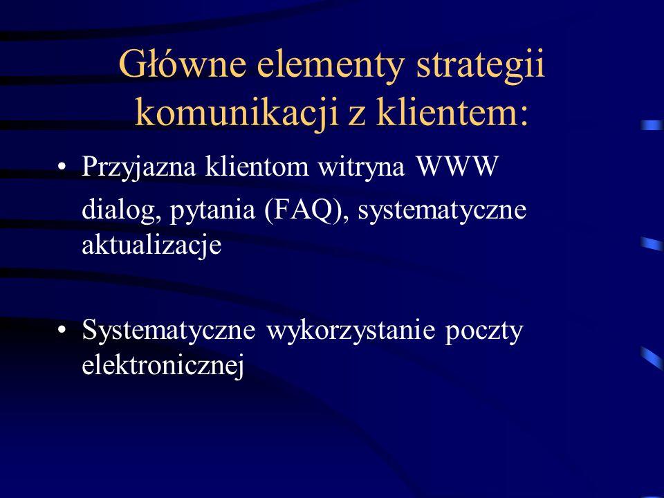 Główne elementy strategii komunikacji z klientem: Przyjazna klientom witryna WWW dialog, pytania (FAQ), systematyczne aktualizacje Systematyczne wykor