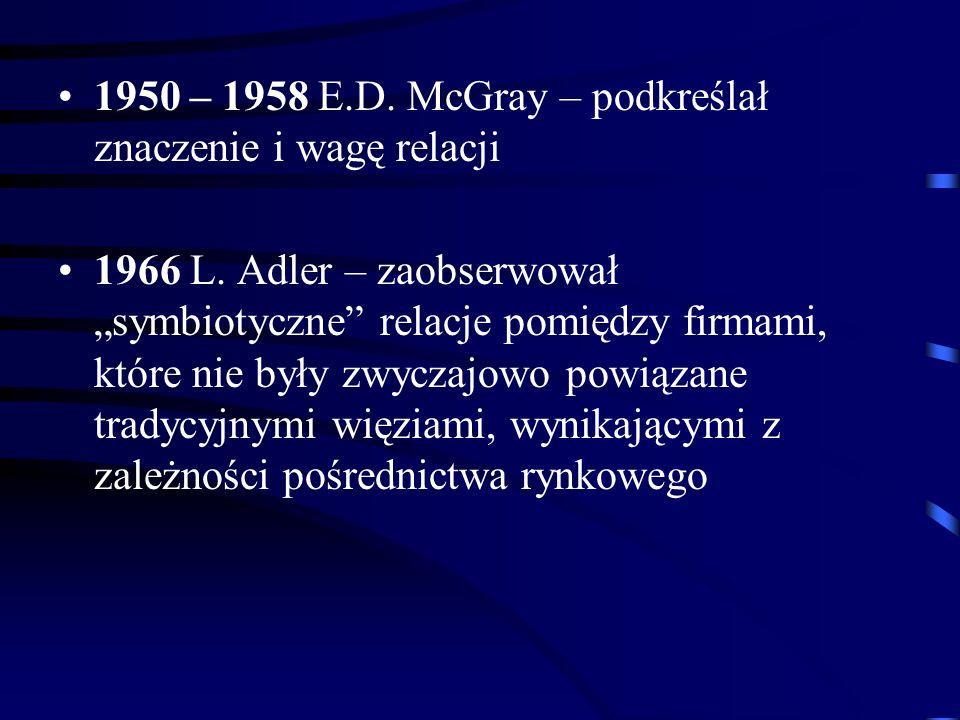 """1950 – 1958 E.D. McGray – podkreślał znaczenie i wagę relacji 1966 L. Adler – zaobserwował """"symbiotyczne"""" relacje pomiędzy firmami, które nie były zwy"""