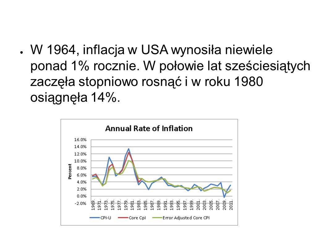 ● W 1964, inflacja w USA wynosiła niewiele ponad 1% rocznie.