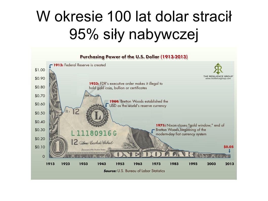 W okresie 100 lat dolar stracił 95% siły nabywczej