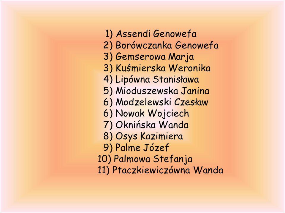 1) Assendi Genowefa 2) Borówczanka Genowefa 3) Gemserowa Marja 3) Kuśmierska Weronika 4) Lipówna Stanisława 5) Mioduszewska Janina 6) Modzelewski Czes