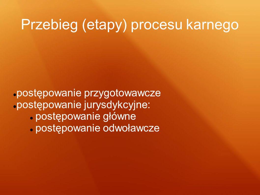 Przebieg (etapy) procesu karnego postępowanie przygotowawcze postępowanie jurysdykcyjne: postępowanie główne postępowanie odwoławcze
