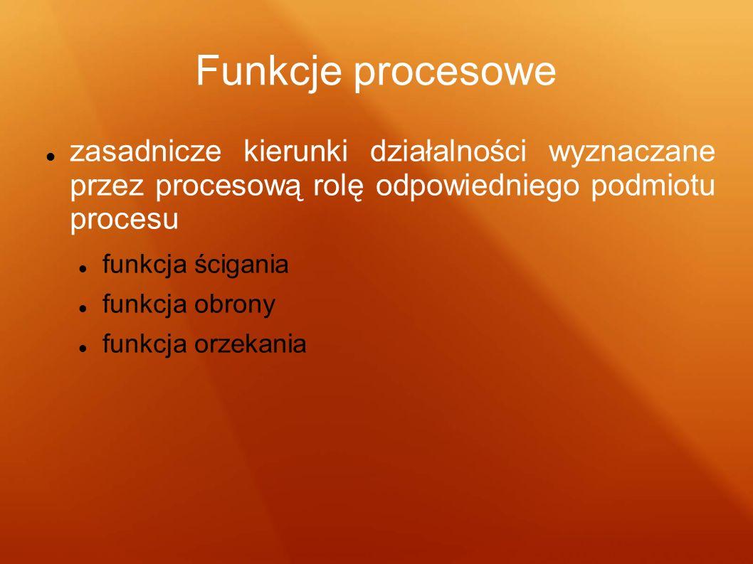 Funkcje procesowe zasadnicze kierunki działalności wyznaczane przez procesową rolę odpowiedniego podmiotu procesu funkcja ścigania funkcja obrony funk