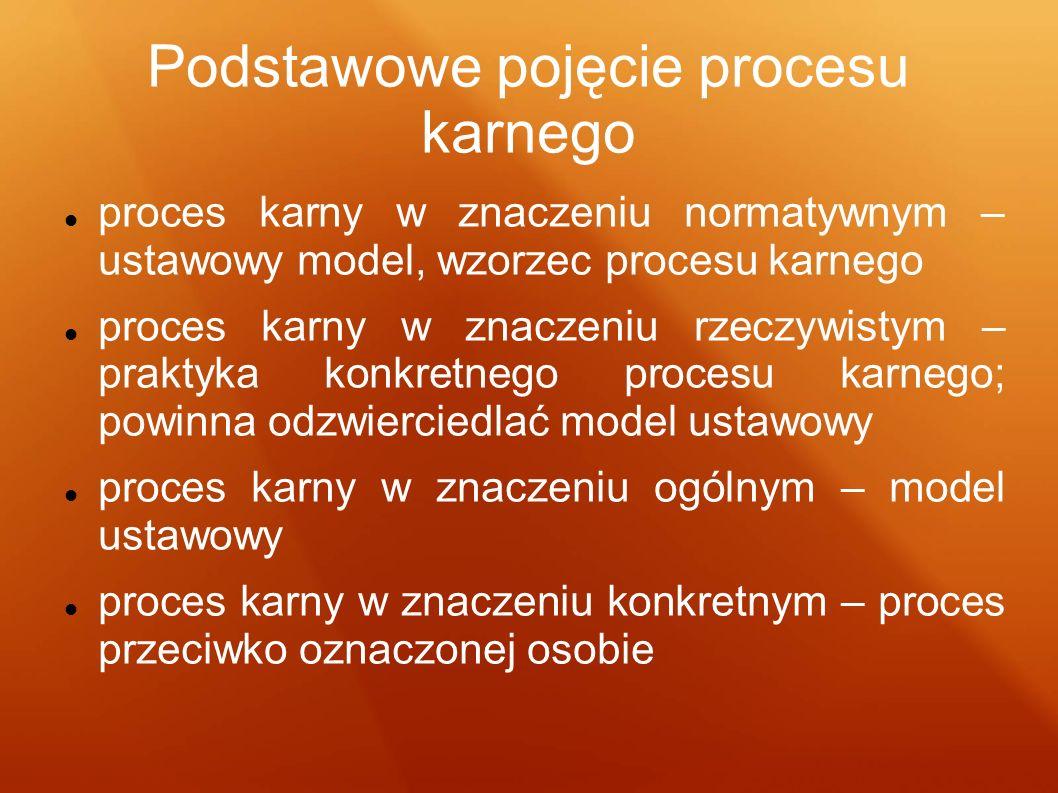 Podstawowe pojęcie procesu karnego proces karny w znaczeniu normatywnym – ustawowy model, wzorzec procesu karnego proces karny w znaczeniu rzeczywisty