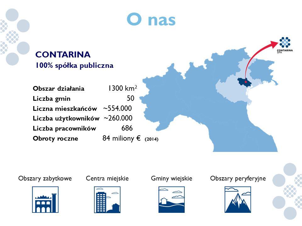 O nas Obszar działania 1300 km 2 Liczba gmin 50 Liczna mieszkańców ~554.000 Liczba użytkowników ~260.000 Liczba pracowników 686 Obroty roczne 84 milio