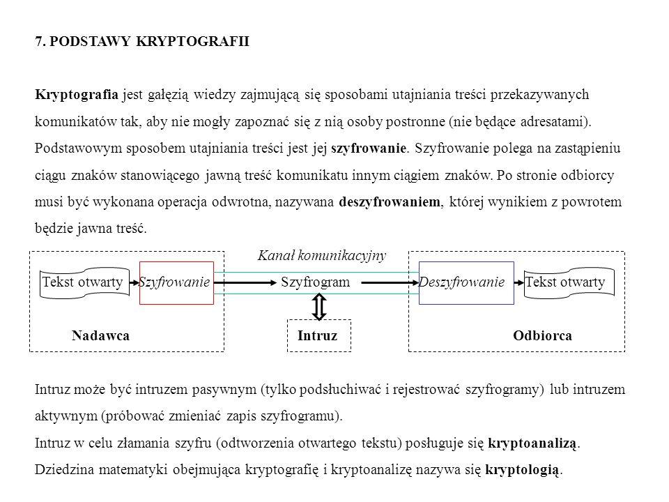 Bezpieczeństwo przekazywania informacji w sieci ma cztery aspekty (wzajemnie ze sobą powiązane): 1) poufność (uniemożliwienie zapoznania się z informacją osobom nieupoważnionym); 2) identyfikacja (nadawca musi mieć pewność, że przekazuje informację właściwemu odbiorcy, a odbiorca – że otrzymuje informację od właściwego nadawcy); 3) integralność (odbiorca musi mieć pewność, że informacja nie została zmodyfikowana przez intruza); 4) niezaprzeczalność (nadawca nie może wyprzeć się faktu przekazania danej informacji).