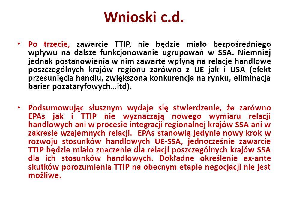 Wnioski c.d. Po trzecie, zawarcie TTIP, nie będzie miało bezpośredniego wpływu na dalsze funkcjonowanie ugrupowań w SSA. Niemniej jednak postanowienia