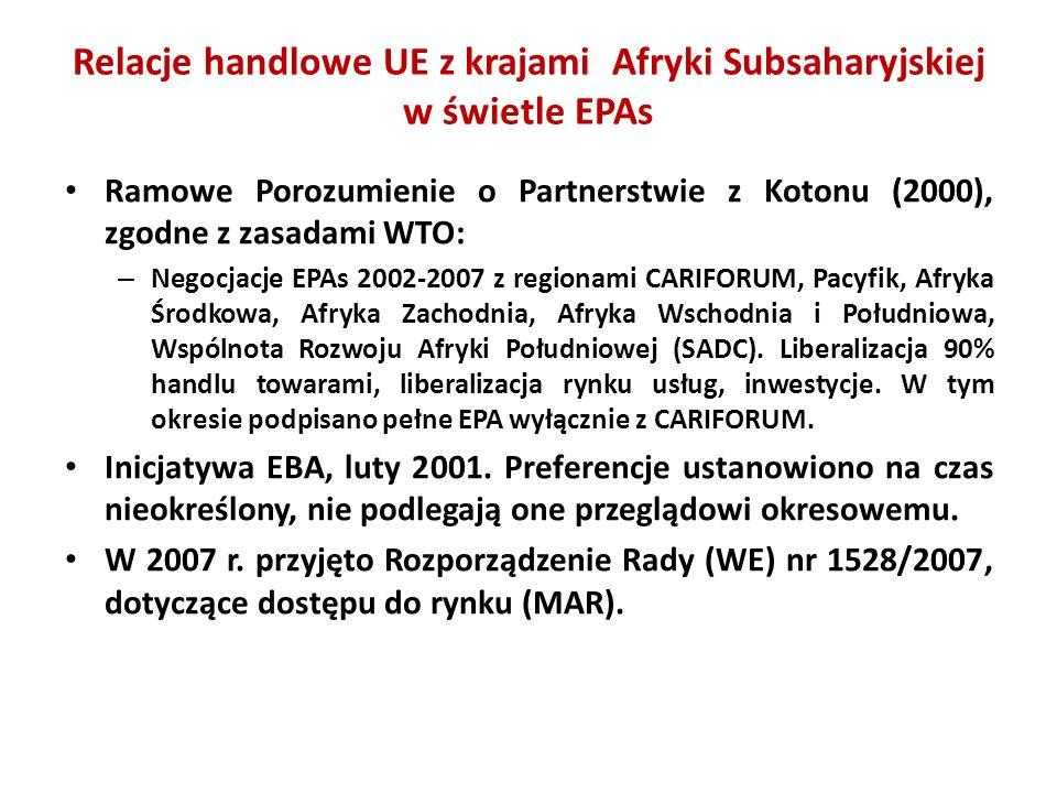 Bieżący i przyszły dostęp regionów SSA do rynku unijnego, jeśli nie ratyfikowałyby EPAs Wspólnota Państw Afryki Wschodniej (EAC) Wspólnota rozwoju Afryki Południowej (SADC) Afryka Wschodnia i Południowa (ESA) Afryka ŚrodkowaAfryka Zachodnia (ECOWAS) Dostęp taki sam Burundi (EBA) Ruanda (EBA) Tanzania (EBA) Uganda (EBA) Lesoto (EBA) Mozambik (EBA) Angola (EBA) Dżibuti (EBA) Erytrea (EBA) Etiopia (EBA) Sudan (EBA) Malawi (EBA) Czad (EBA) Dem.
