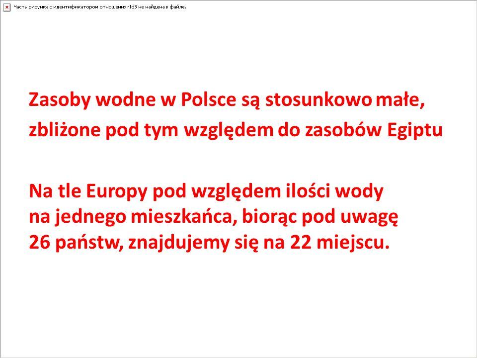 Zasoby wodne w Polsce są stosunkowo małe, zbliżone pod tym względem do zasobów Egiptu Na tle Europy pod względem ilości wody na jednego mieszkańca, bi