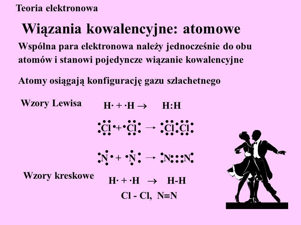 Wspólna para elektronowa należy jednocześnie do obu atomów i stanowi pojedyncze wiązanie kowalencyjne Teoria elektronowa Wzory Lewisa Wzory kreskowe W