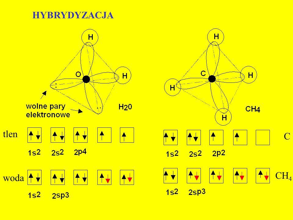 HYBRYDYZACJA tlen woda CH 4 C