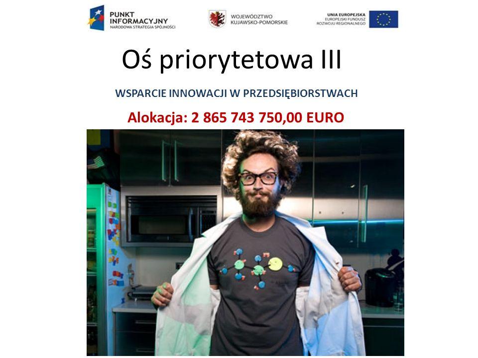 Oś priorytetowa III WSPARCIE INNOWACJI W PRZEDSIĘBIORSTWACH Alokacja: 2 865 743 750,00 EURO