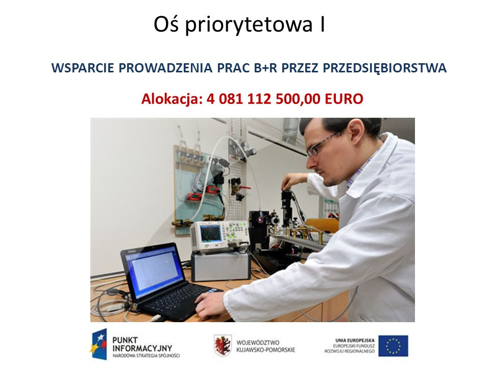 Oś priorytetowa I WSPARCIE PROWADZENIA PRAC B+R PRZEZ PRZEDSIĘBIORSTWA Alokacja: 4 081 112 500,00 EURO