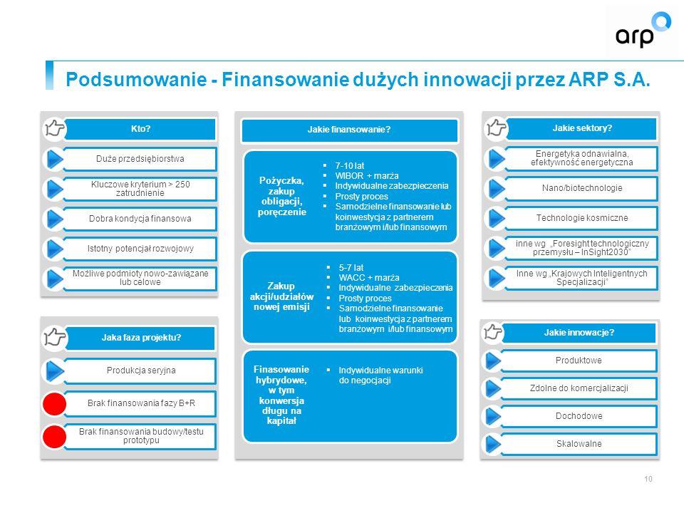 Podsumowanie - Finansowanie dużych innowacji przez ARP S.A. 10 Kto? Duże przedsiębiorstwa Kluczowe kryterium > 250 zatrudnienie Dobra kondycja finanso